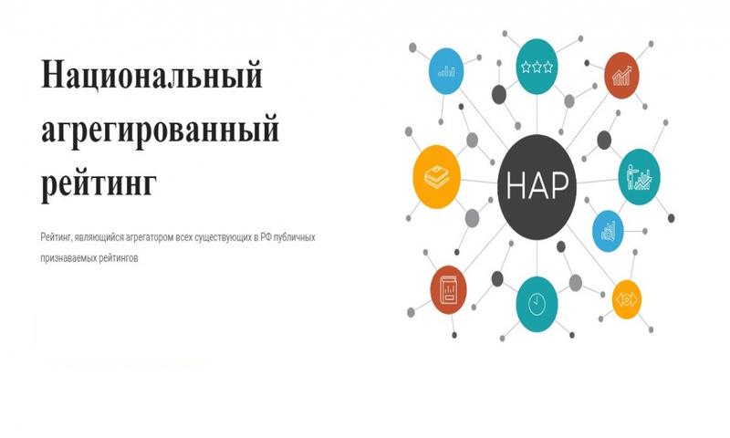 Омские вузы вошли в Национальный агрегированный рейтинг российских вузов